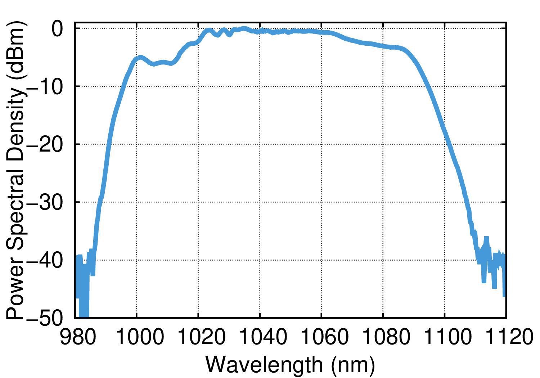 Valo Aalto data sheet spectrum