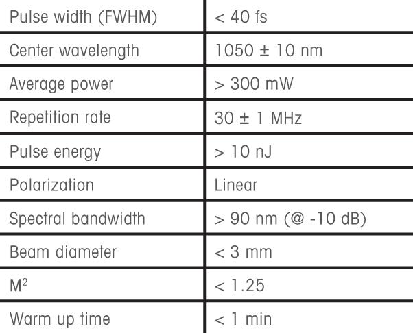 Valo Aalto specifications