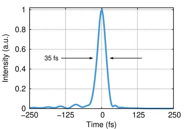 Biophotonics and Optogenetics - Ultrafast fiber laser - Tidal - Optical pulse