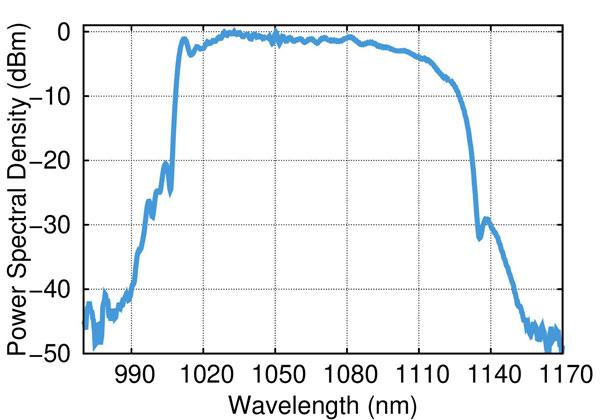 Biophotonics and Optogenetics - Ultrafast fiber laser - Tidal - Optical spectrum