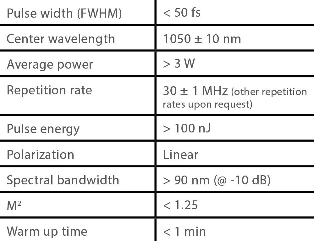 Biophotonics and Optogenetics - Ultrafast fiber laser - Tidal - Specifications